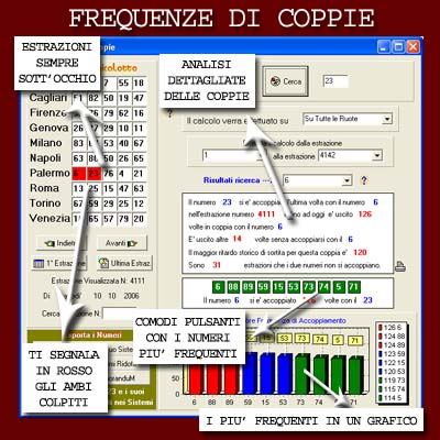 Magicalotto: Frequenze di Coppie
